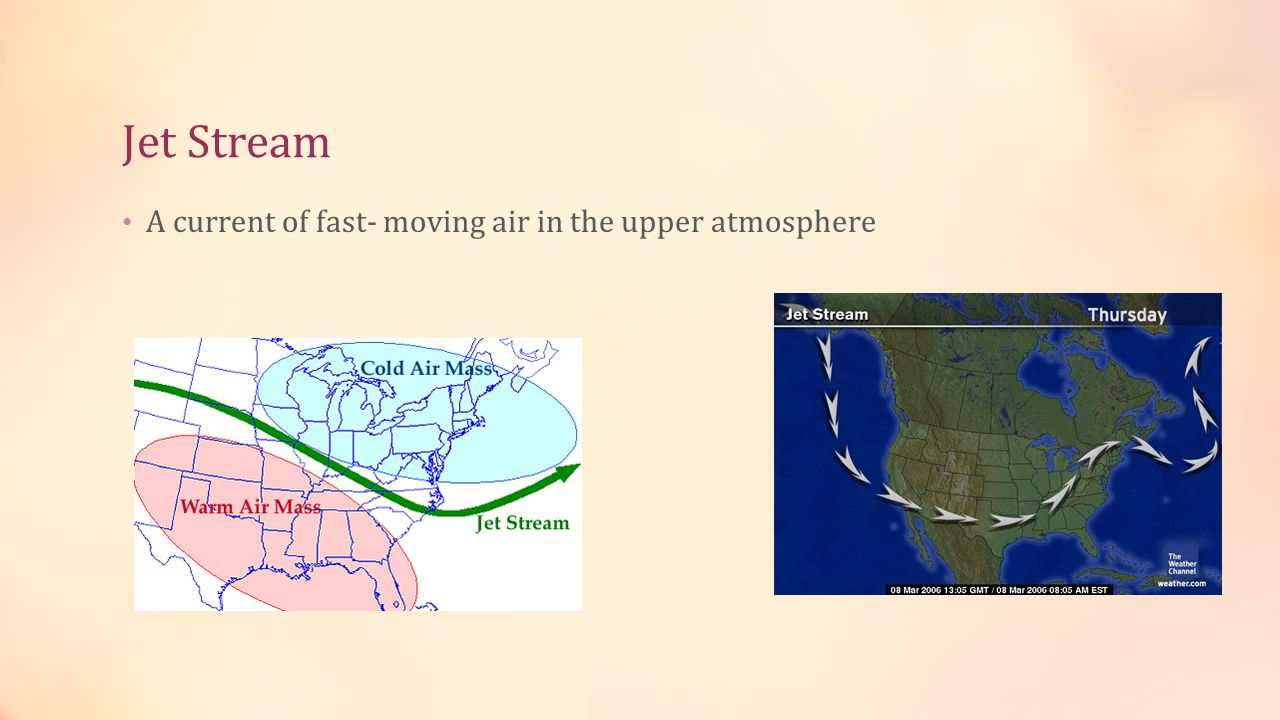 Jet Stream A current of fast- moving air in the upper atmosphere