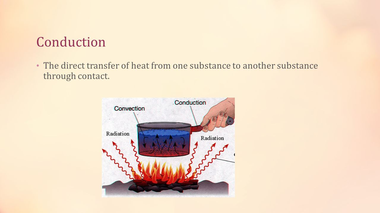 Conduction The direct transfer of heat from one substance to another substance through contact.