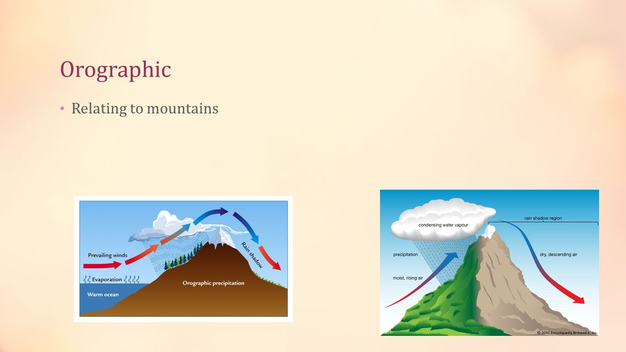 Orographic Relating to mountains