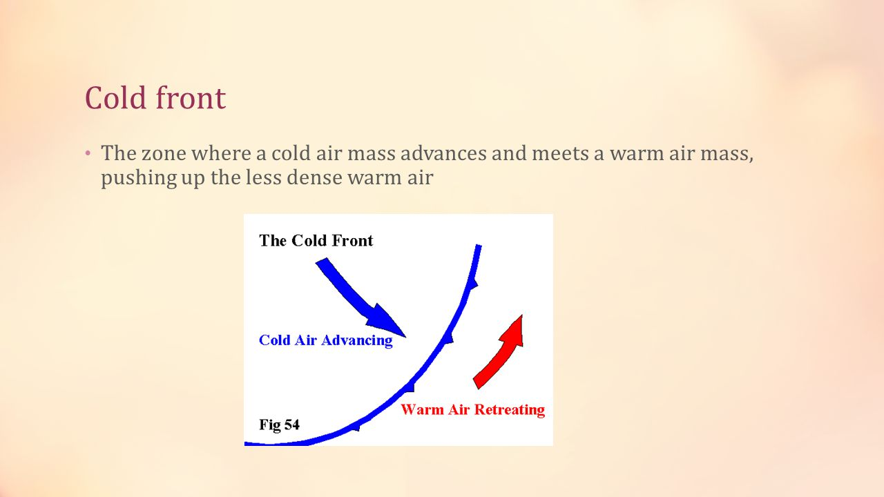 Cold front The zone where a cold air mass advances and meets a warm air mass, pushing up the less dense warm air.