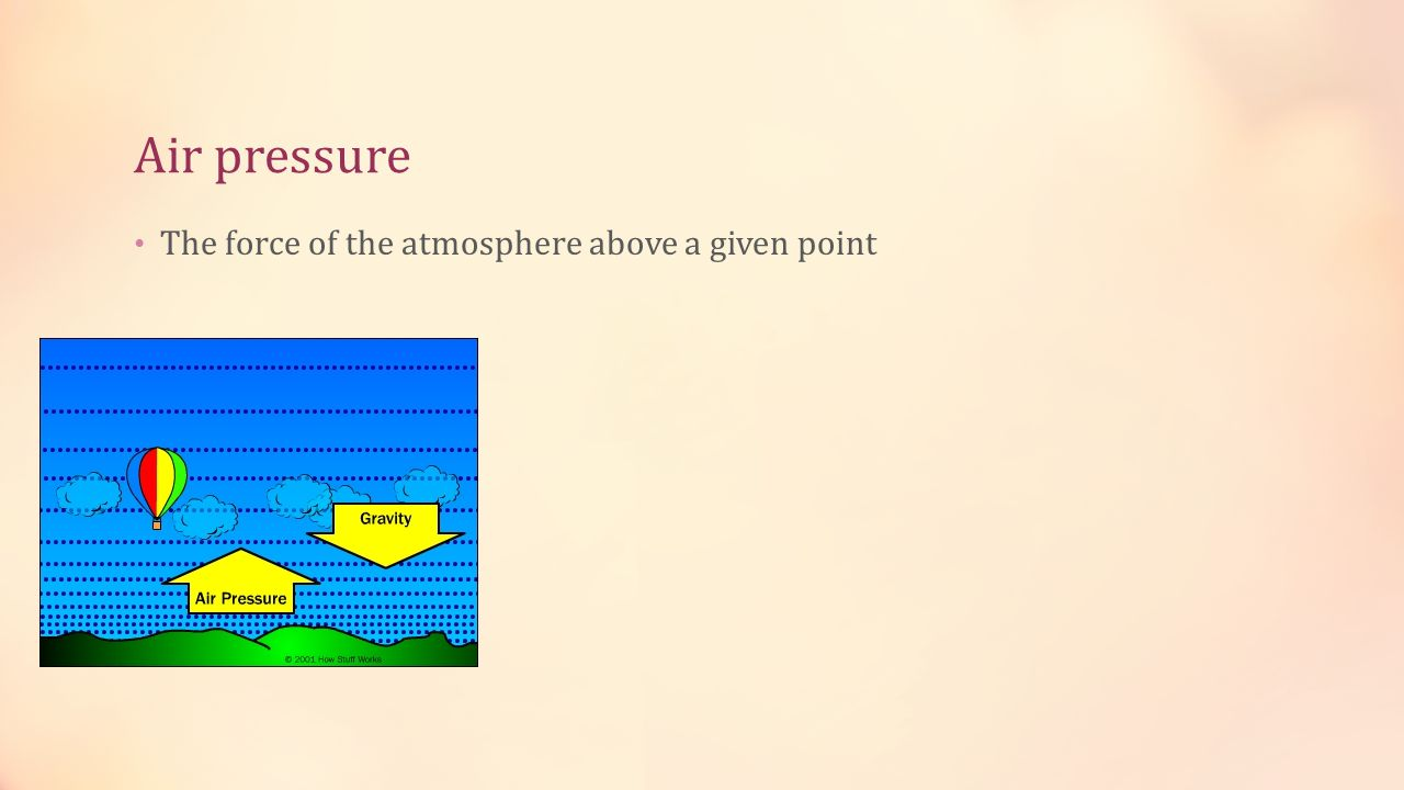 Air pressure The force of the atmosphere above a given point