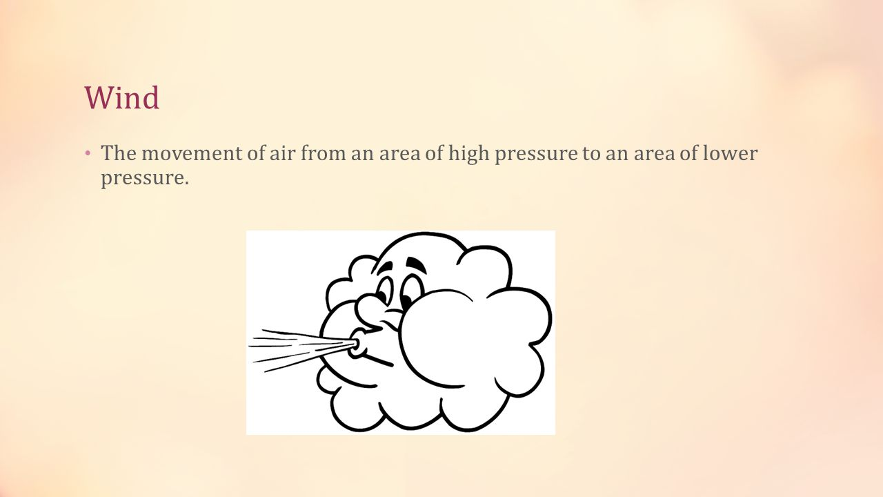 Wind The movement of air from an area of high pressure to an area of lower pressure.