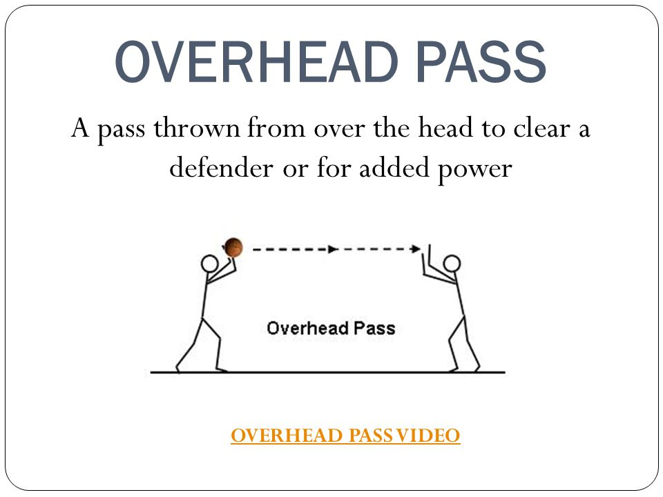 OVERHEAD PASS A pass thrown from over the head to clear a defender or for added power.