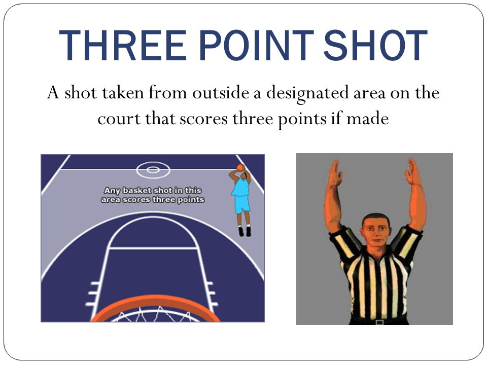 THREE POINT SHOT A shot taken from outside a designated area on the court that scores three points if made.