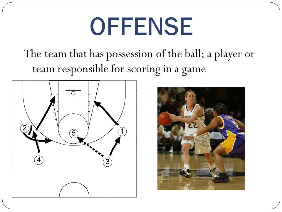 OFFENSE The team that has possession of the ball; a player or team responsible for scoring in a game.
