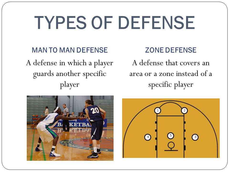 TYPES OF DEFENSE MAN TO MAN DEFENSE. ZONE DEFENSE. A defense in which a player guards another specific player.