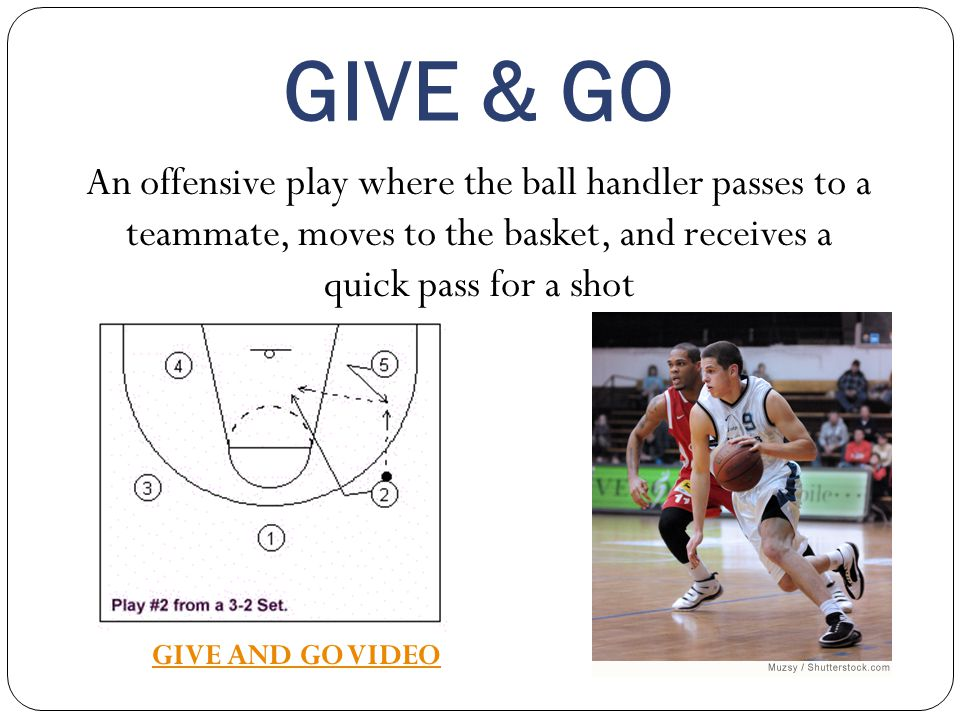 GIVE & GO An offensive play where the ball handler passes to a teammate, moves to the basket, and receives a quick pass for a shot.