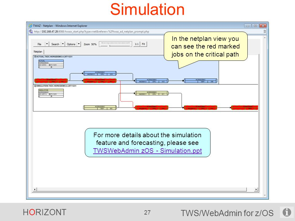 The Web Interface for TWS - ppt download