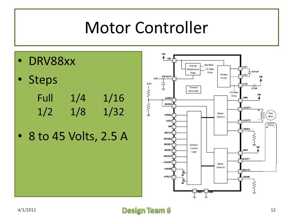 MSP430 Motor Controller Applications - ppt video online download