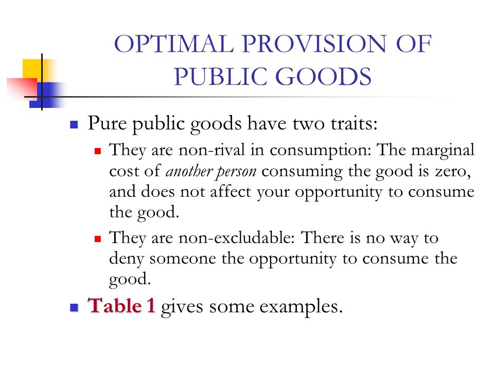 Chapter 7 Public Goods Outline Optimal Provision Of Public Goods Ppt Download