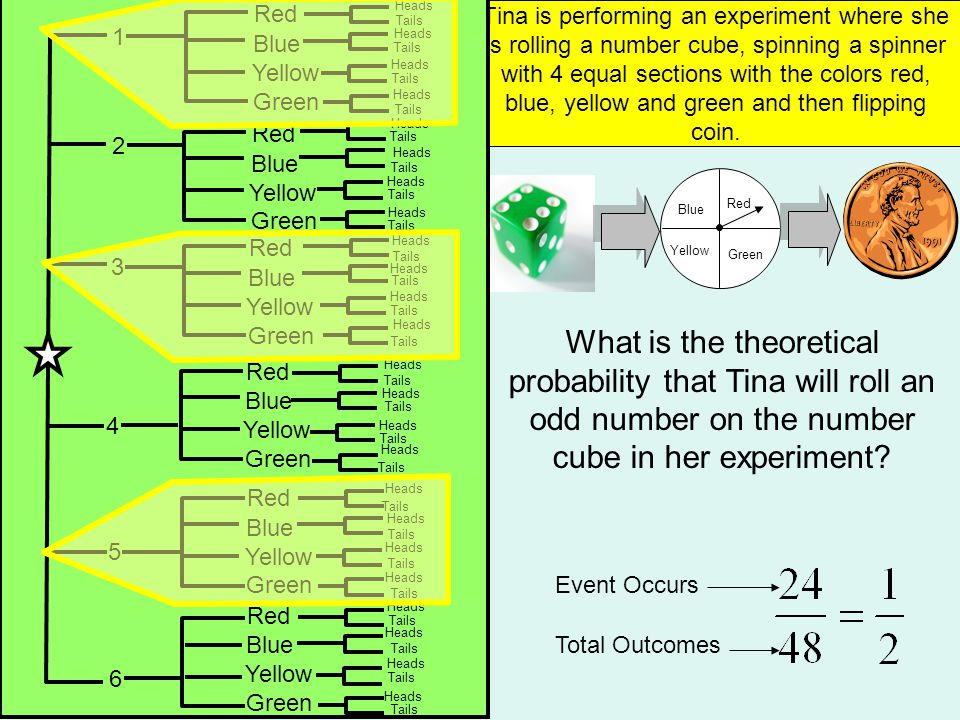 Creating Tree Diagrams To Find Theoretical Probability Ppt Download