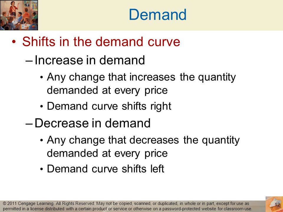 Demand Shifts in the demand curve Increase in demand