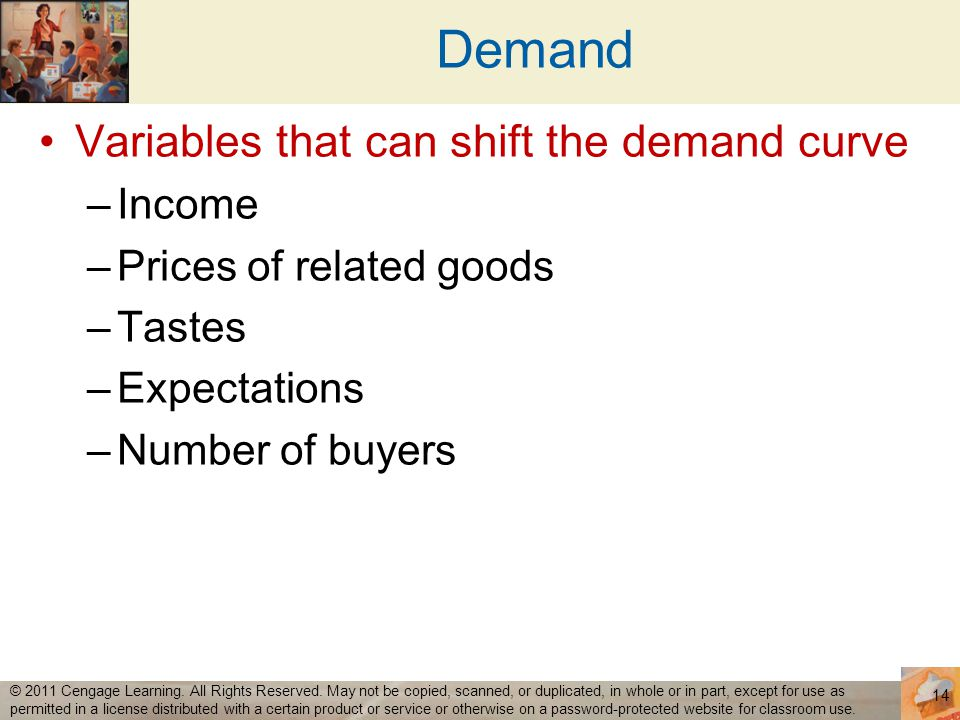 Demand Variables that can shift the demand curve Income