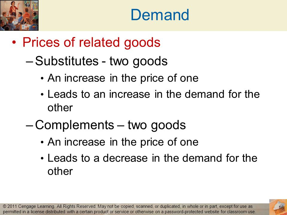 Demand Prices of related goods Substitutes - two goods