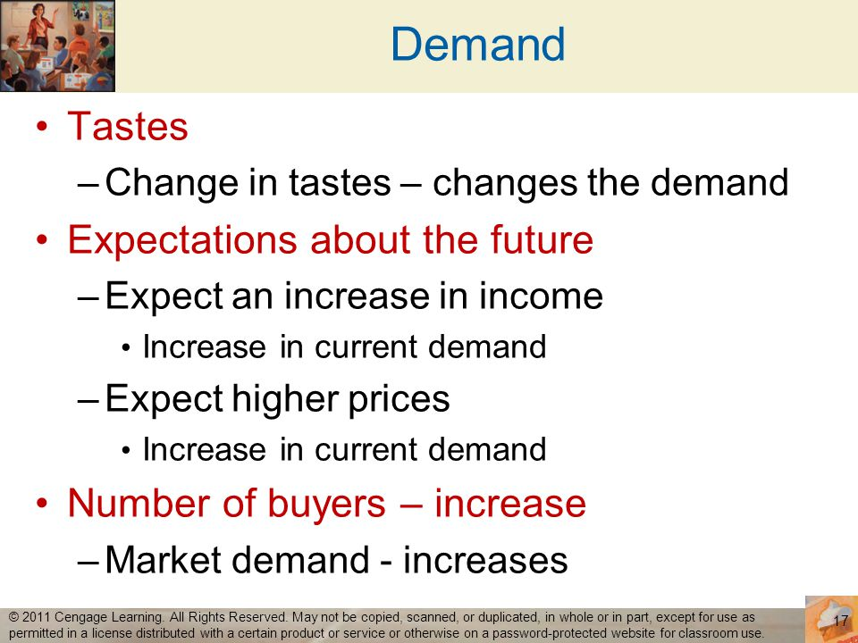 Demand Tastes Expectations about the future
