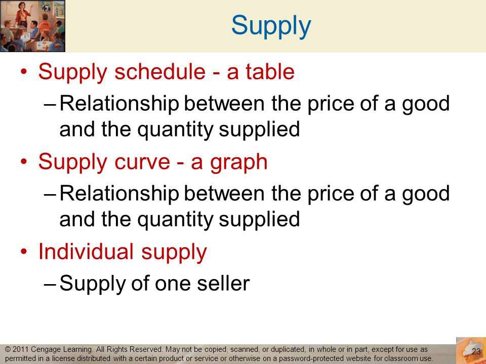 Supply Supply schedule - a table Supply curve - a graph