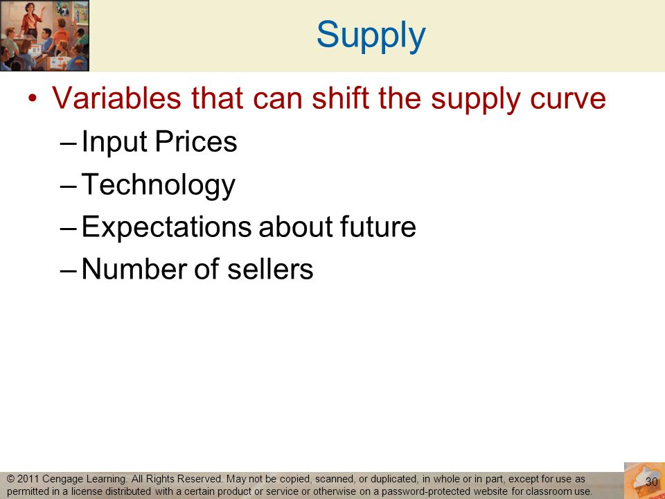 Supply Variables that can shift the supply curve Input Prices