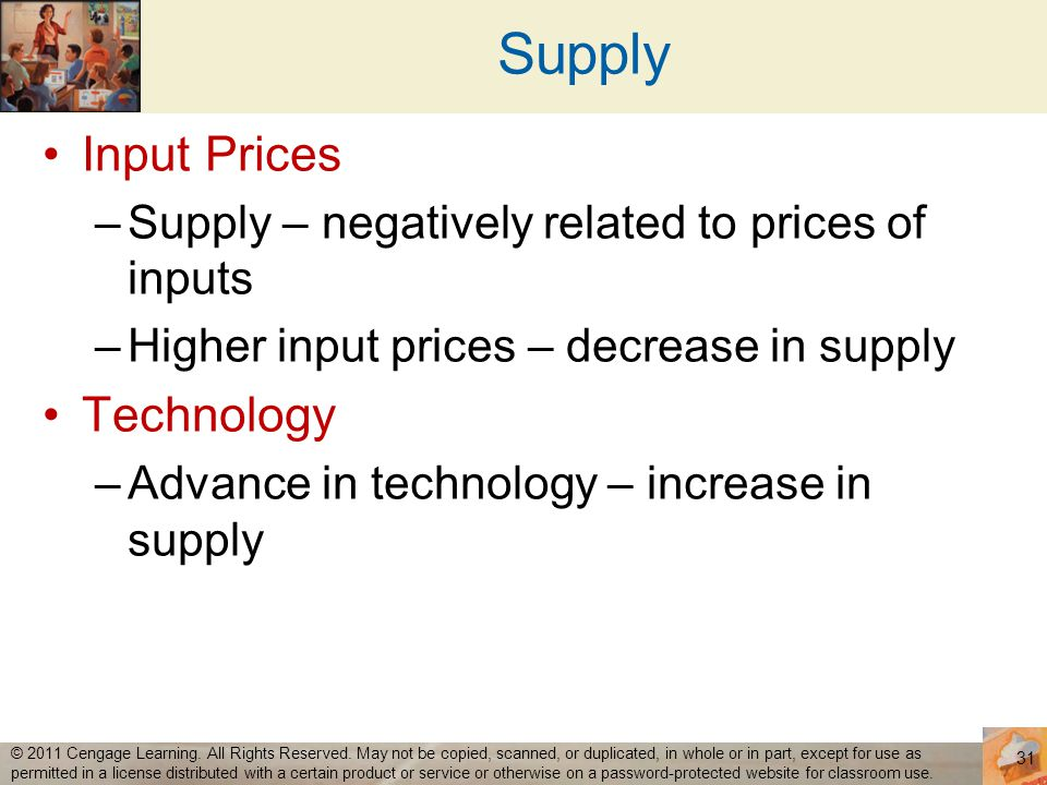 Supply Input Prices Technology