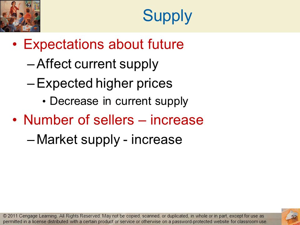 Supply Expectations about future Number of sellers – increase