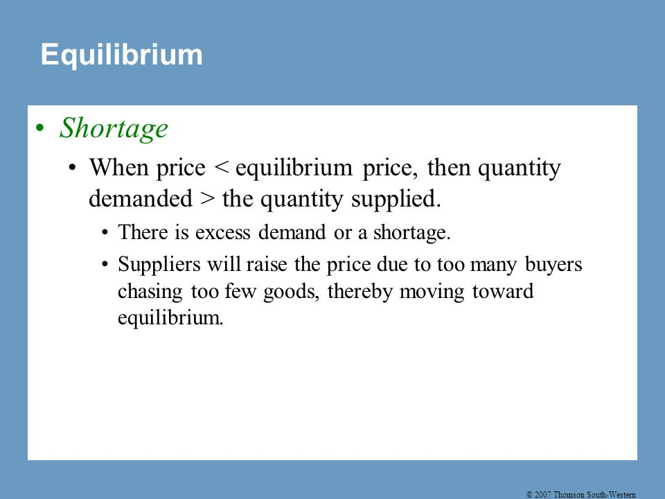 Figure 9 Markets Not in Equilibrium