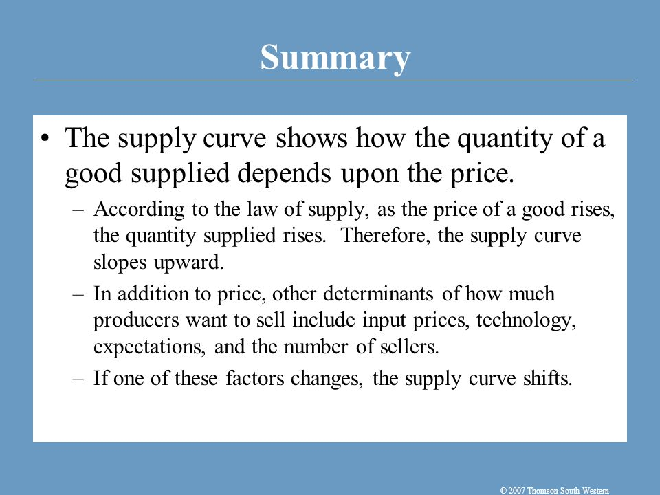 Market equilibrium is determined by the intersection of the supply and demand curves.