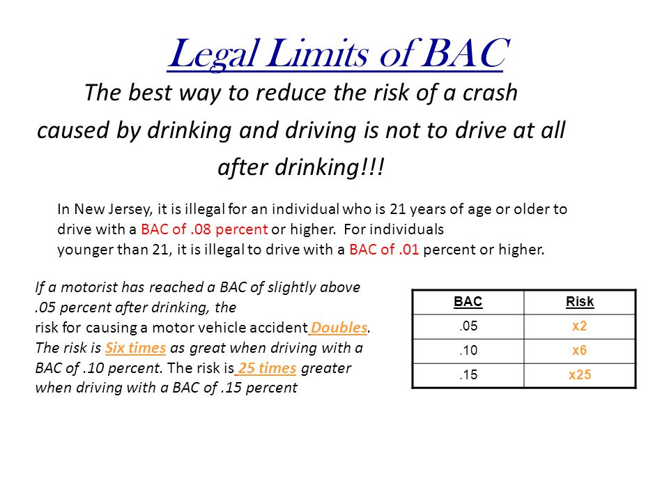 Legal Limits of BAC The best way to reduce the risk of a crash
