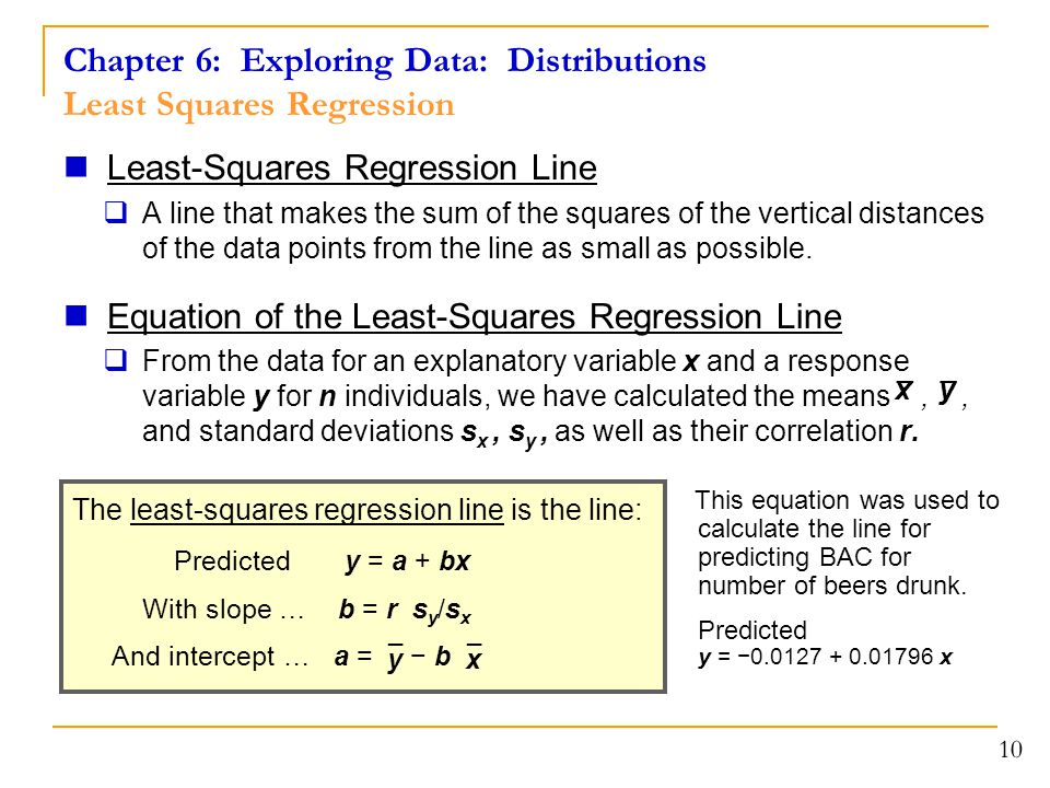 Chapter 6: Exploring Data: Distributions Least Squares Regression