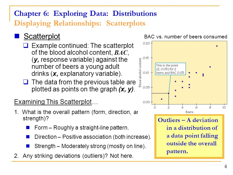 Chapter 6: Exploring Data: Distributions Displaying Relationships: Scatterplots