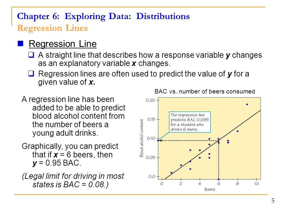Chapter 6: Exploring Data: Distributions Regression Lines
