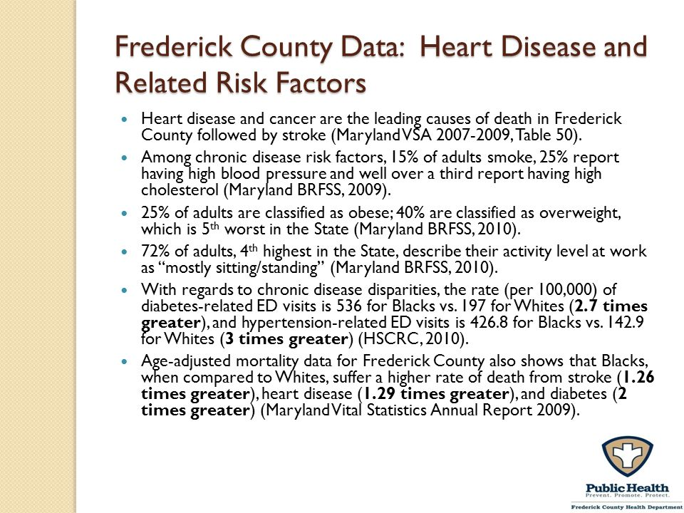 Frederick County Data: Heart Disease and Related Risk Factors