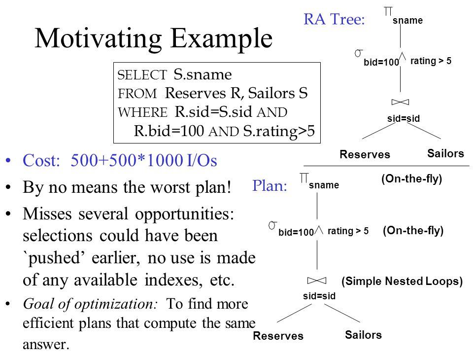 Query Optimization Goal: Declarative SQL query - ppt download