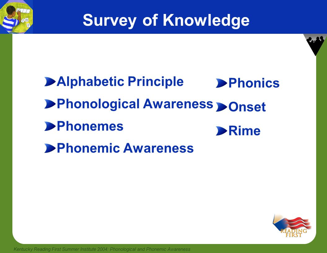 Survey of Knowledge Alphabetic Principle Phonological Awareness