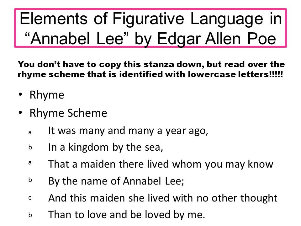 Elements of Figurative Language in Annabel Lee by Edgar Allen Poe