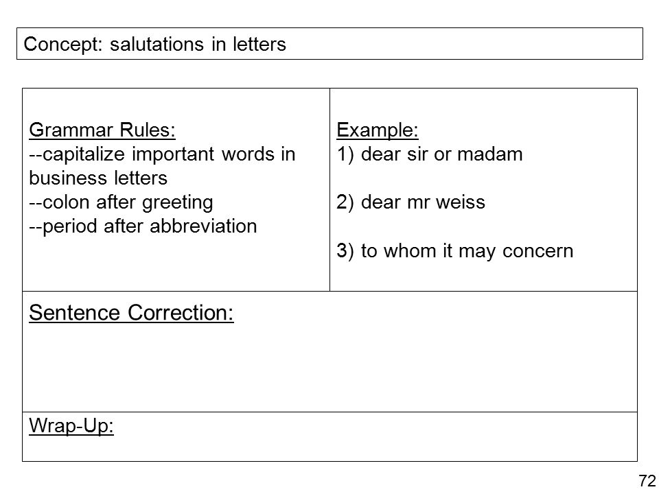 Great Sentence Correction: Concept: Salutations In Letters Grammar Rules: