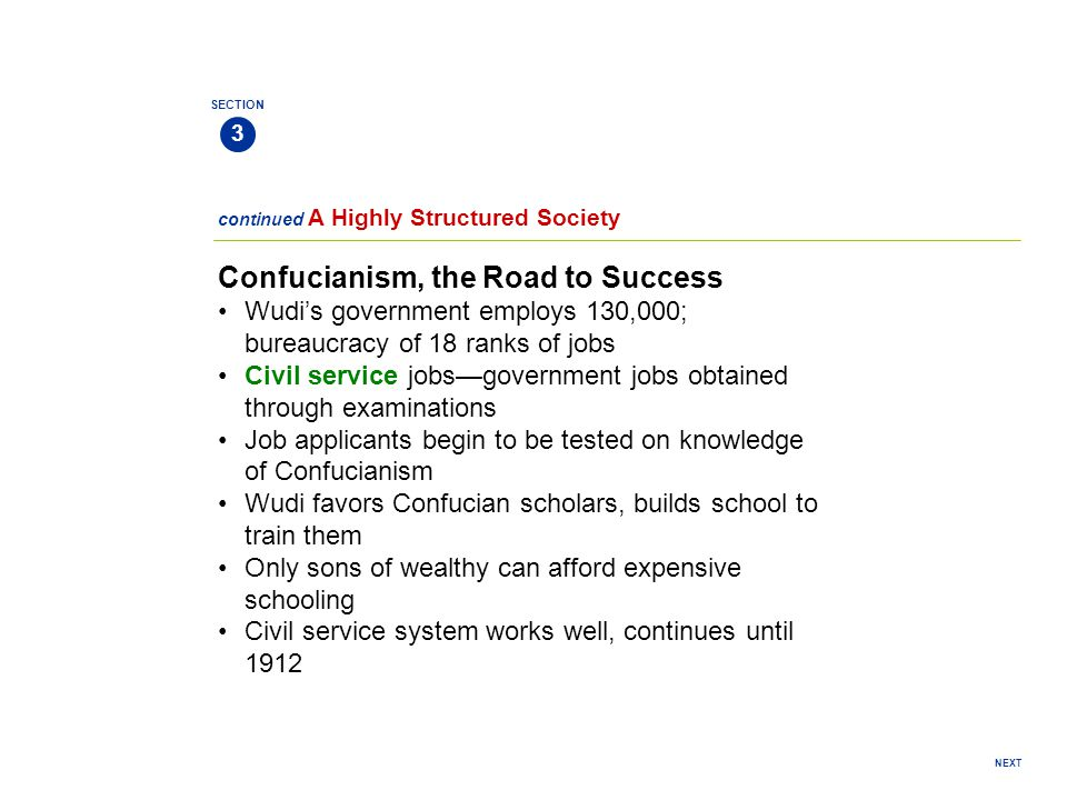 Confucianism, the Road to Success