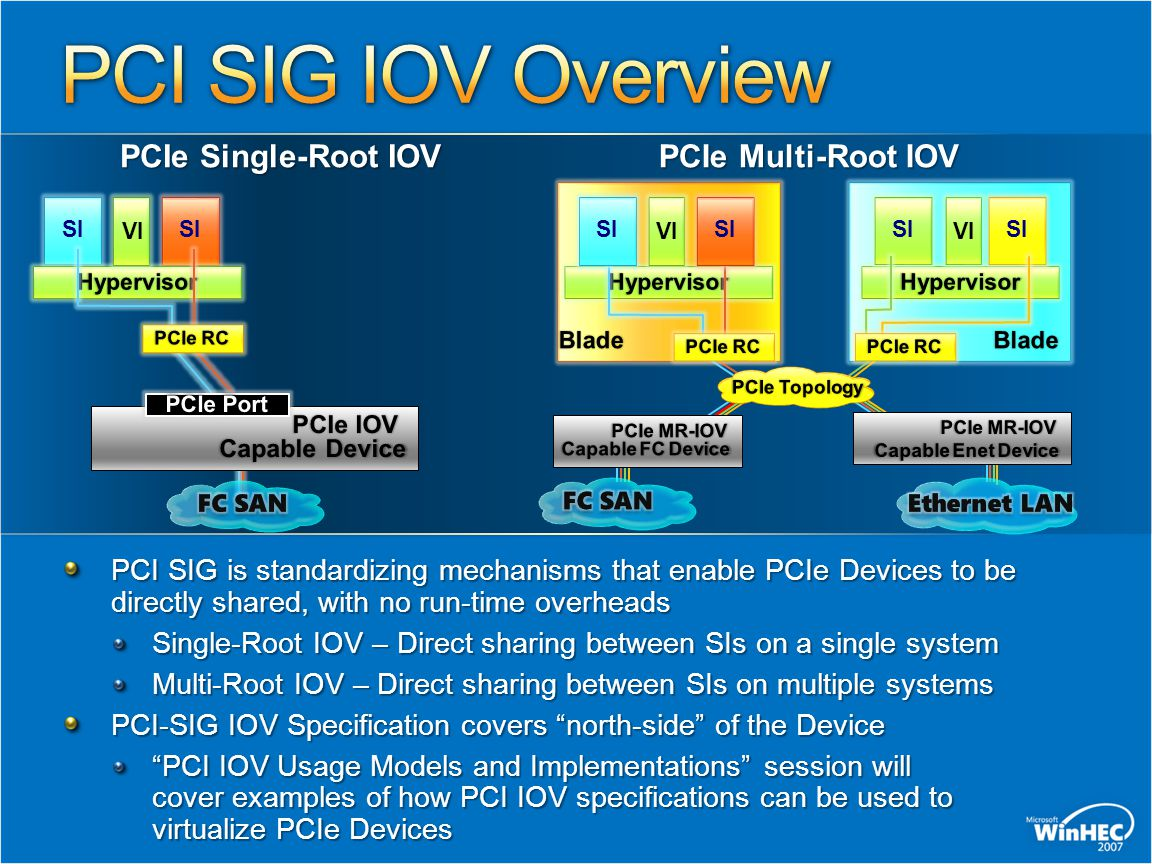 Implementing PCI I/O Virtualization Standards - ppt download