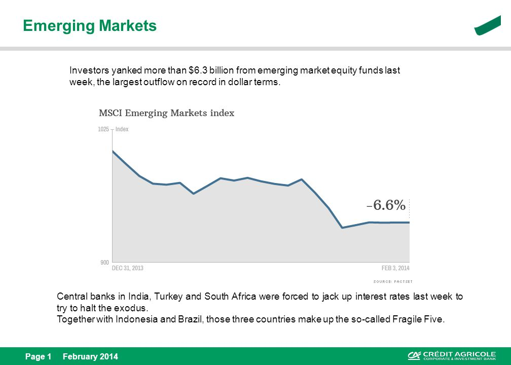 Emerging Markets Investors yanked more than $6 3 billion