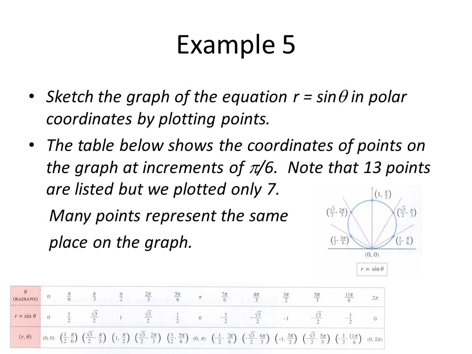 Polar Coordinates Objective: To look at a different way to
