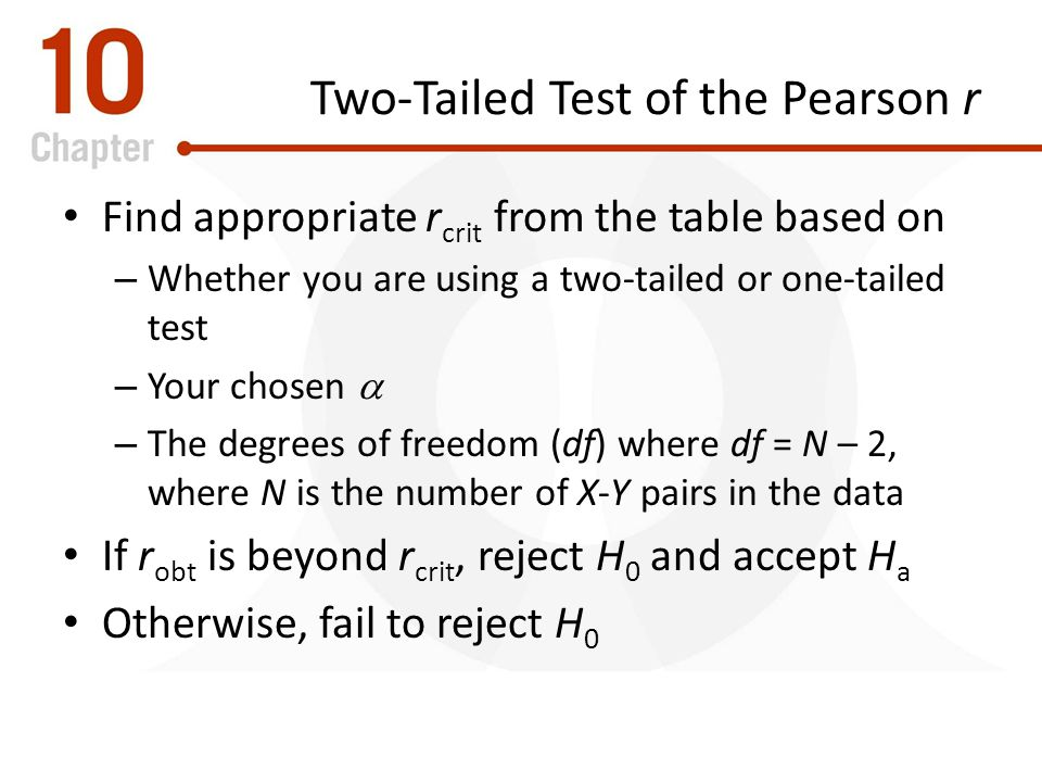 Two-Tailed Test of the Pearson r