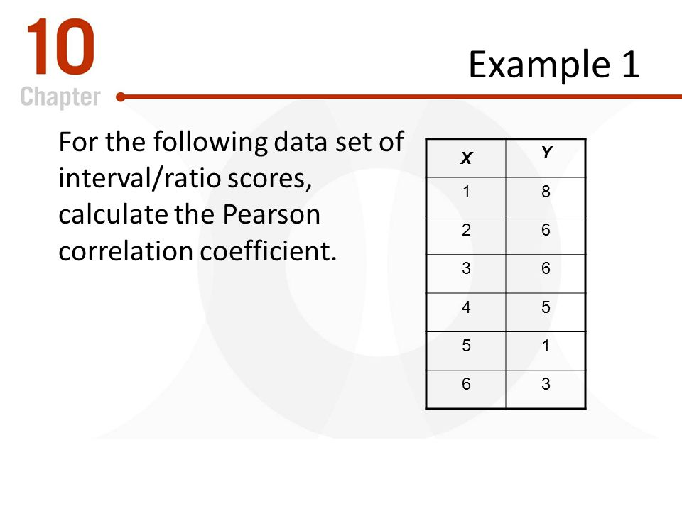 Example 1 For the following data set of interval/ratio scores, calculate the Pearson correlation coefficient.