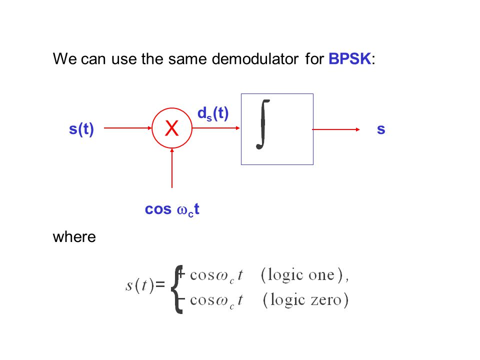 We can use the same demodulator for BPSK: