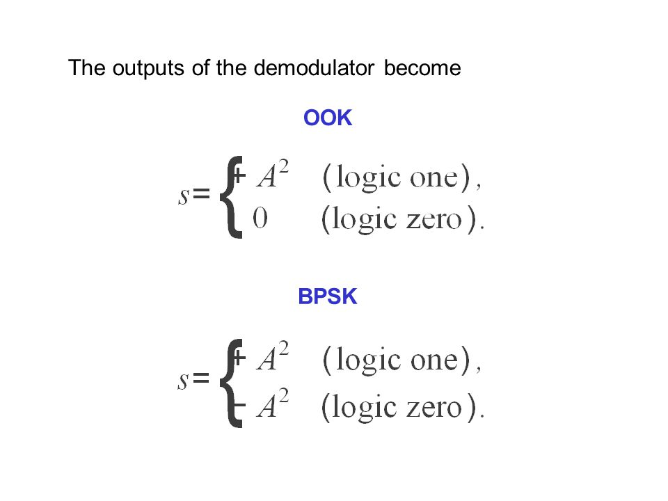 The outputs of the demodulator become