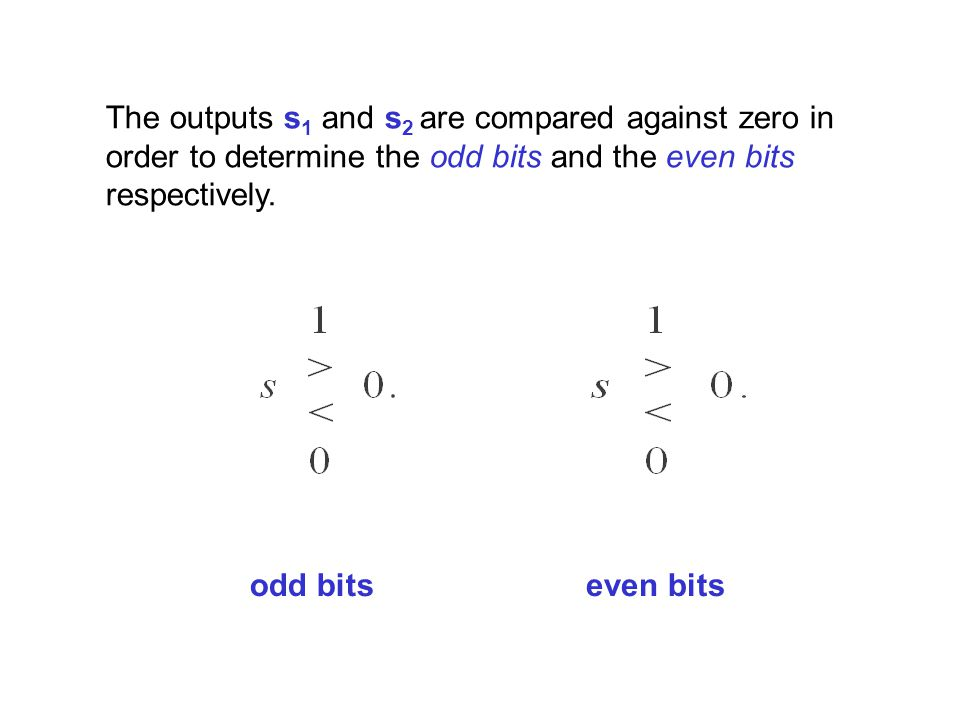 The outputs s1 and s2 are compared against zero in order to determine the odd bits and the even bits respectively.