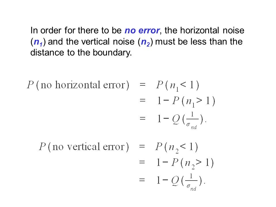 In order for there to be no error, the horizontal noise (n1) and the vertical noise (n2) must be less than the distance to the boundary.