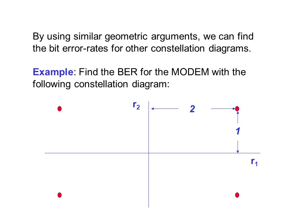 By using similar geometric arguments, we can find the bit error-rates for other constellation diagrams.