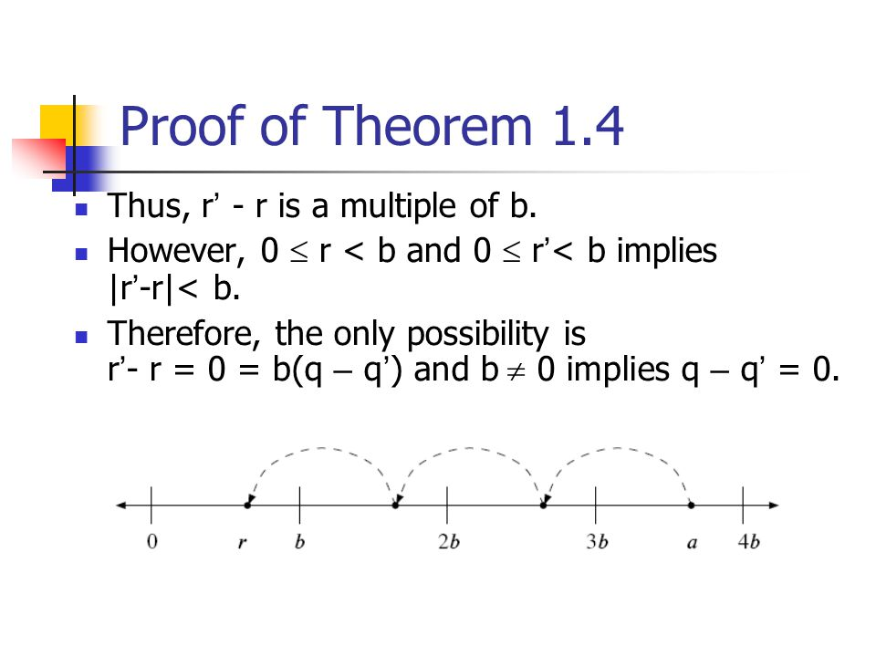 Proof of Theorem 1.4 Thus, r' - r is a multiple of b.