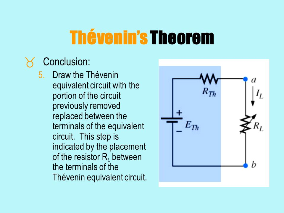 Thévenin's Theorem Conclusion: