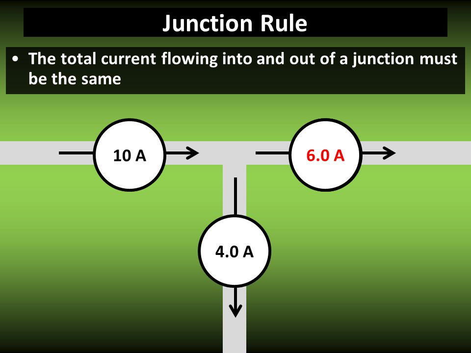 Junction Rule The total current flowing into and out of a junction must be the same. 10 A. 6.0 A.