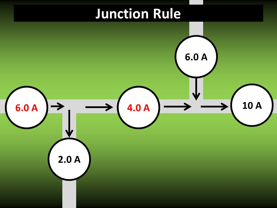 Junction Rule 6.0 A 10 A 6.0 A 4.0 A 2.0 A