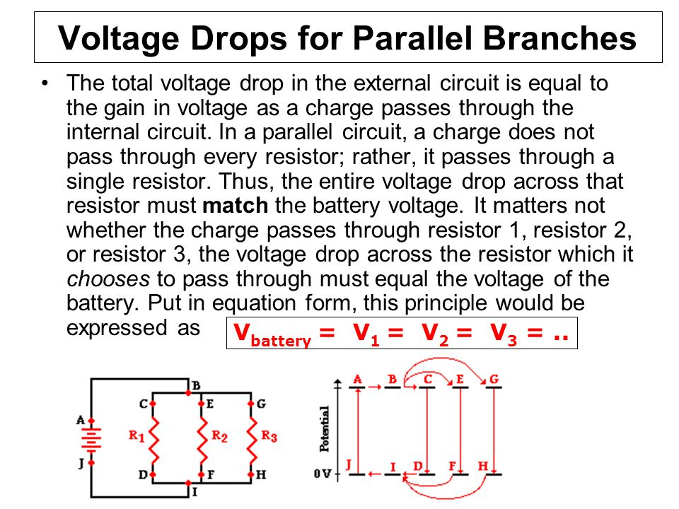 Voltage Drops for Parallel Branches
